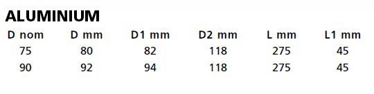 Plannja RWS Straightoutlet 227 geometry table alu 75-90